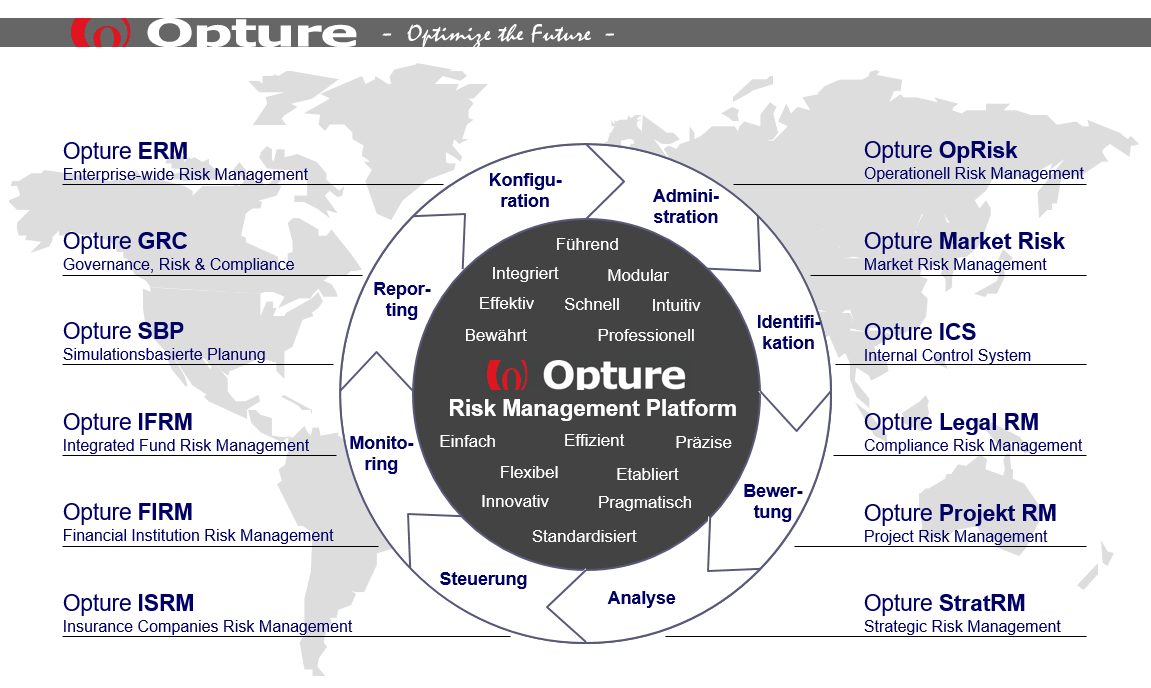 risikomanagement software risk management system. Black Bedroom Furniture Sets. Home Design Ideas